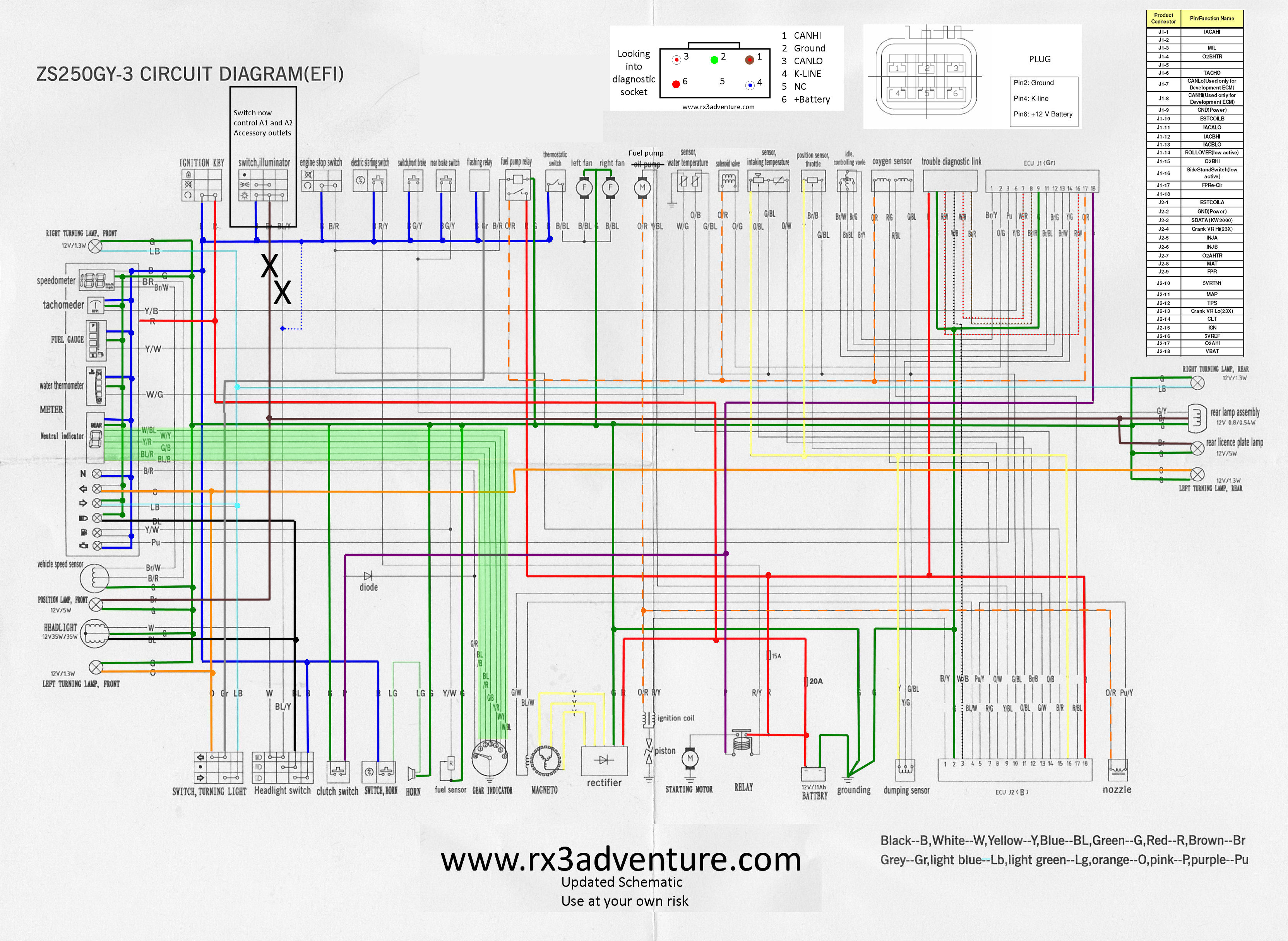 [DIAGRAM_34OR]  RX3 Wiring Schematic - RX3 Adventure | Mazda Rx3 Wiring |  | RX3 Adventure